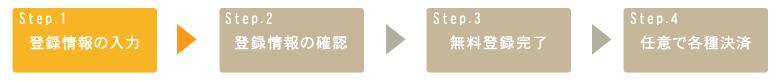 BBM(ビービームービーズ)登録方法